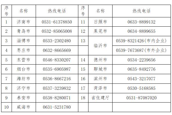 官方公告丨拖欠建筑农民工工资,及时拨打电话举报!