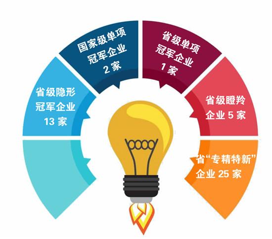 2019年淄博经济数据_今年前三季度淄博主要经济数据-淄博前三季度GDP2962.02亿 同比增...