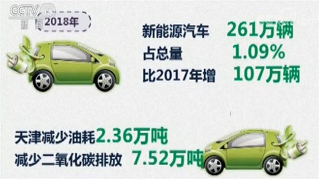 海南省也成为我国第一个提出禁售燃油车的省份魔兽