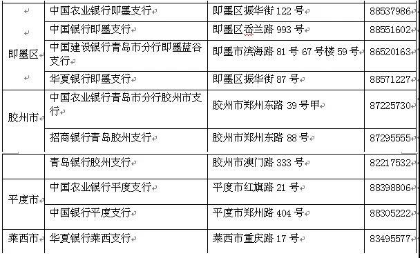 天搜股份创客宝查征信不用扎堆了,青岛商业银行个人信用报告自助查询网点增至28处