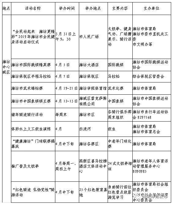 潍坊公布4月全民app下载健身系列活动安排