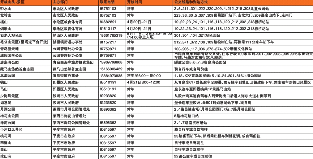 2019青岛市登山节20日开始