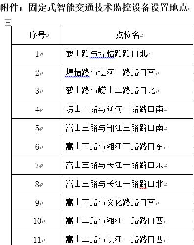 青岛即墨交通警察大队辖区新增1贏彩天下彩免费资料7处固定式智能交通技术监控设备 4月21日起启用