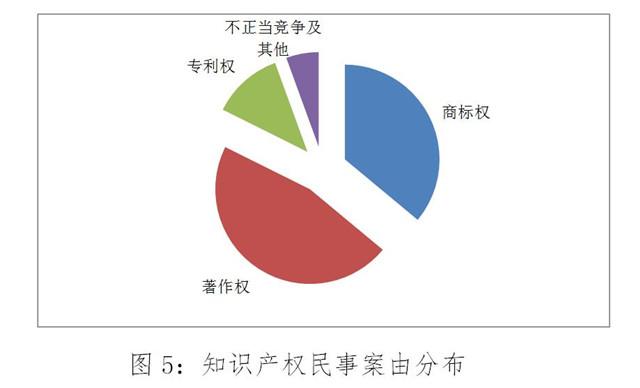 北京pk赛车计划软件群