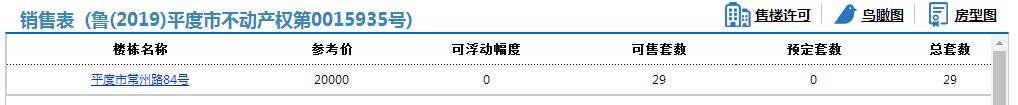 平度龙腾・天下城29套新开传奇网页版房源拿预售 参考价20000元/平米起