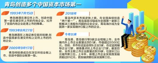 青岛推进金融改革开放打造全球创投风投中心