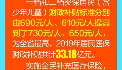 青岛市医保局、市人社局、市外办三民活动亮成绩:前10个月医保基金支付172亿