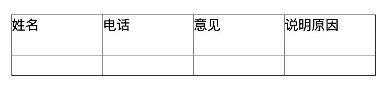 【网约车】潍坊网约车服务管理细则(修订稿)面向社会征求意见