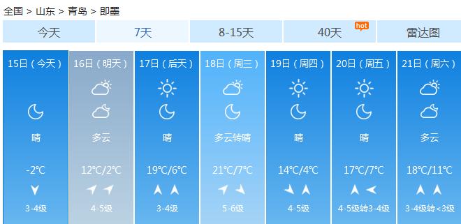 3月16日青岛最高9°C本周最高温将飙至23℃ 天气变化多端注意别感冒