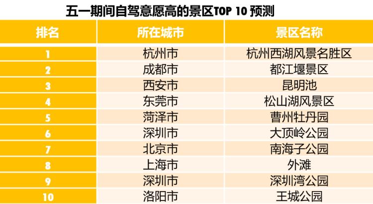 """1000元情侣两人旅游:税收优惠""""定向""""投放 重庆旅游""""燃""""起来"""