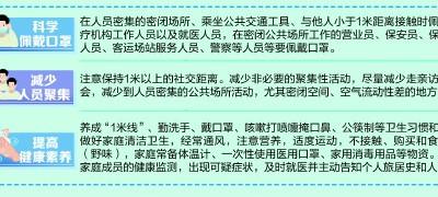 青岛疫情防控进入常态化:低风险区解除社区封闭 全面开放超市农贸市场