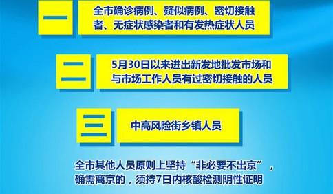 北京加强出入京人员管控 严禁三类涉疫风险人员出京