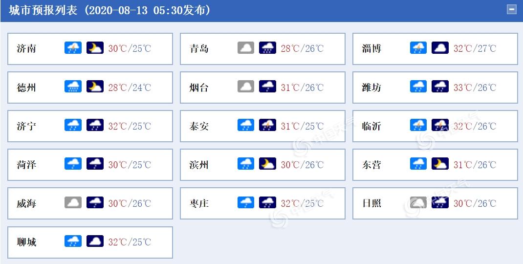 http://i.weather.com.cn/images/cn/news/2020/08/13/1597275395824012297.png