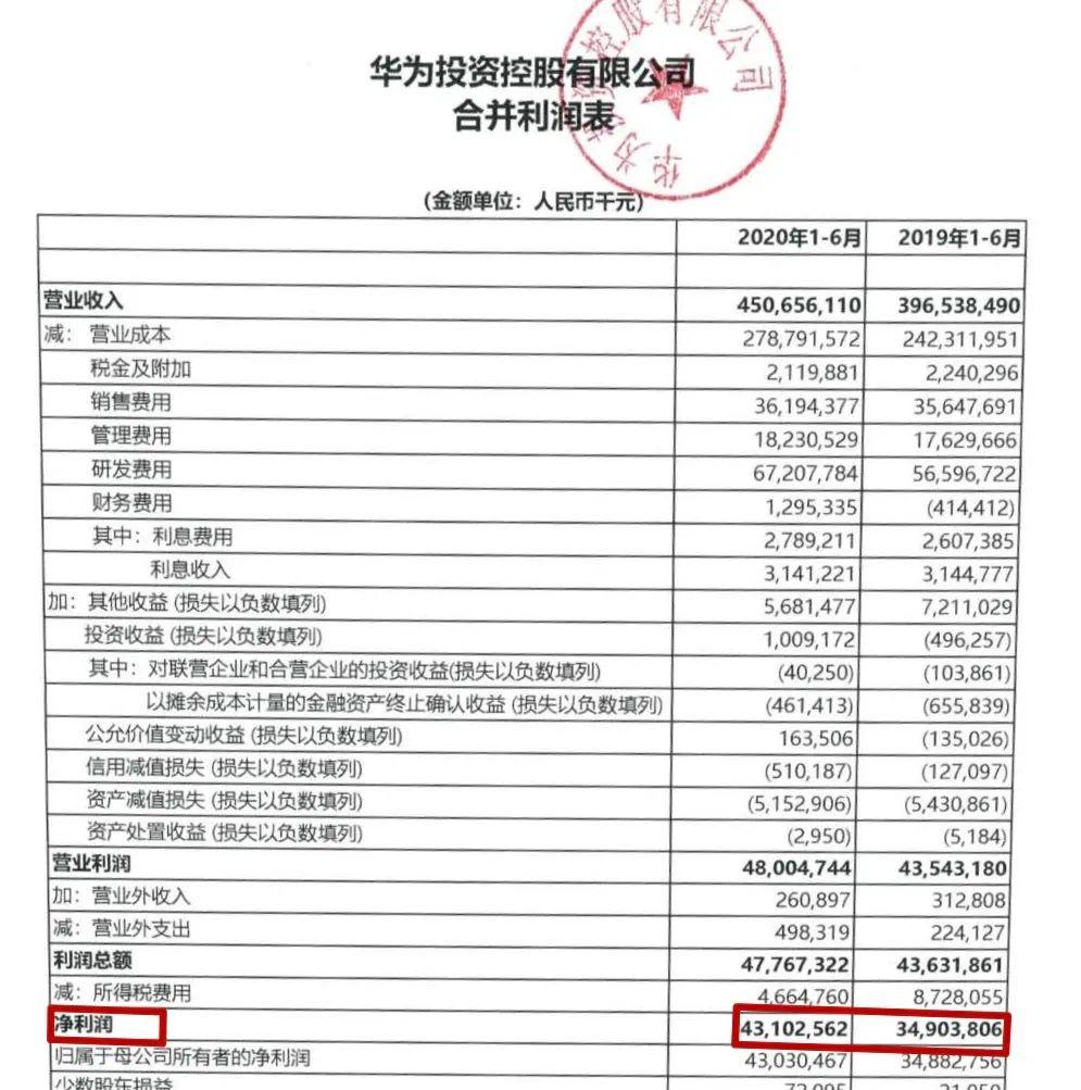 财报|华为最新财报出炉!上半年日赚近2.4亿