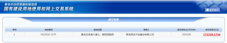 青岛西海岸新区灵山湾17.3亿元底价成交 配建人才房价格11691元/平米