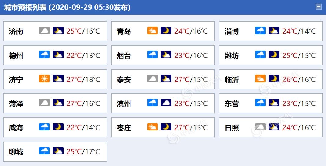 http://i.weather.com.cn/images/cn/news/2020/09/29/1601337179726066389.png
