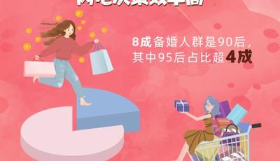 """青岛位列热门旅拍目的地全国前三 一站式婚礼受""""后浪""""追捧"""