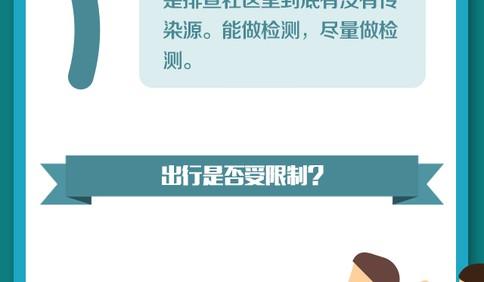 长图站丨青岛疫情防控 当前大家关心的问题回应都在这