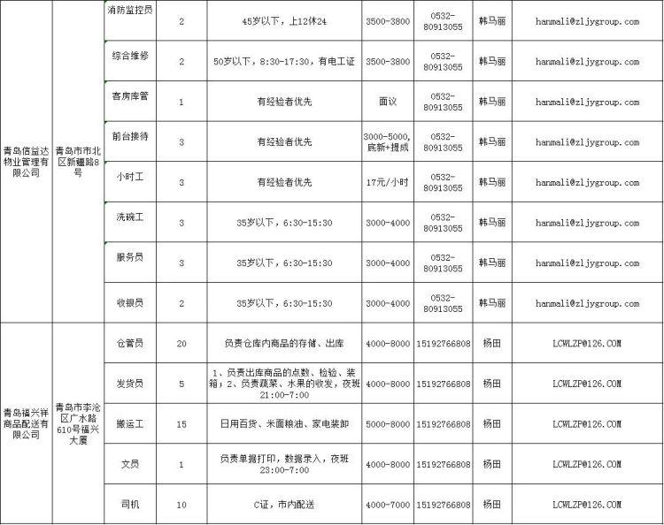 青岛市南区社区招聘直通车商务服务业专场来啦!看有没有适合你的岗位
