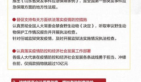长图站丨一图读懂山东省人大常委会工作报告