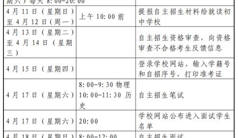 青岛39中今年自招100人,指标生数量保持不变