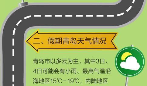 """长图站丨官宣!""""青椒蜀黍""""发布五一假期出行提示 这些地方车多人挤"""
