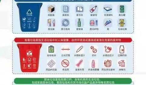 科普|青岛市垃圾分类投放指引