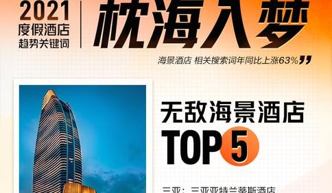 """这就是山东·青岛 大众点评发布2021""""必住榜""""""""必玩榜"""",青岛30家酒店、28家玩乐目的地上榜"""